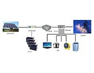 太阳能发电系统-定制型