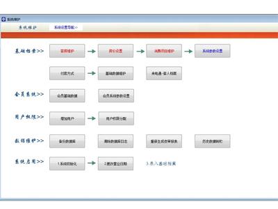 酒店管理系统系统维护页面