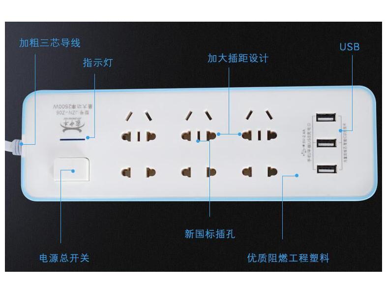 """利牛 Z05 蓝白色 全铜线芯线头插片 线长 3米(含产品)      3USB插口 3A 四位国标五插孔 最大功率2500W PVC袋 一件100个"""""""