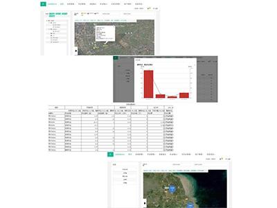 华测 农机生产信息化管理平台   系统利用卫星定位、网络GIS、移动通讯、图像识别、传感器和计算机信息技术将分散的农机生产单元有机结合到网络监管平台。通过系统平台,用户可以实现农机具信息管理,农业人员信息管理,农机实时监测,农机作业统计分析,历史轨迹查询,信息发布等功能。依据农业生产管理特点,建立分级管理模式,是为农机管理部门、农机社会化服务企业、农机合作社等用户量身打造的解决方案。