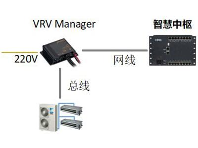 H3C VRV Manager 空�{�f�h解至少�器  �入�源:零火�、AC 220V、50HZ 支持品牌:大金、日立、� 芝、三菱 空
