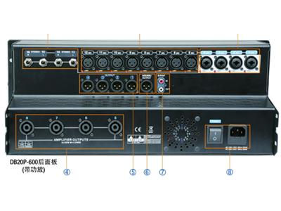 """音王  DB20P-600(带功放)  调音台  """"输入通道 12路麦克风输入(含4个Combo卡侬)+2路立体声+2路数字口+2路USB播放  输入通道功能 相位、延时、高通滤波器、4频段参量均衡器、噪声门、压缩器、LR 声相、效果器插入  输出通道 8个可自定义分配的输出卡侬+AES/EBU、S/PDIF数字输出+立体声耳机  内置信号发生器 白噪声/ 正弦波/ 粉红噪声  幻相供电 48V, 每通道单独可切换  USB接口功能 USB接口 2 个用于播放/录音,场景保存和系统更新,无线控制等 网络 通过 WIFI处置模组,用于播放,"""