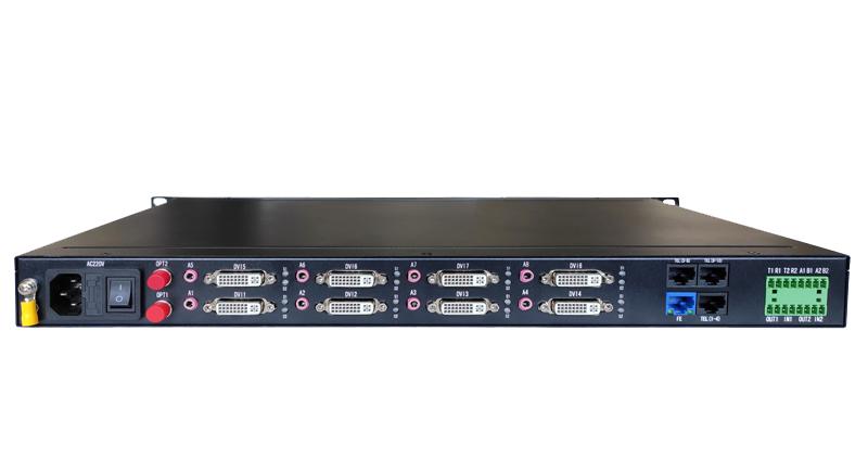 HJ-GAN-DVI08高清視頻光端機
