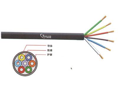 三信科技  聚氯乙烯绝缘护套电缆