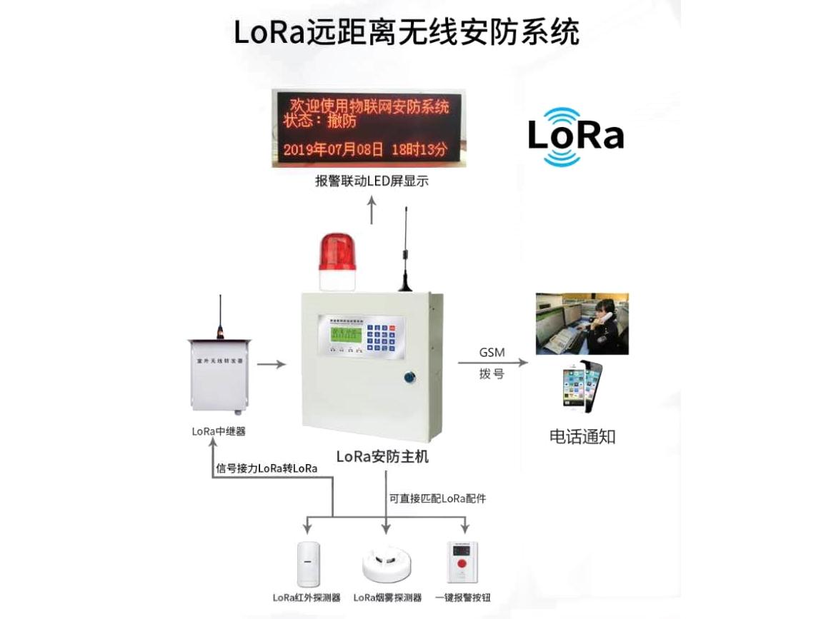 LORA远距离无线安防系统