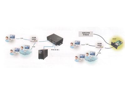 远程监控与管理