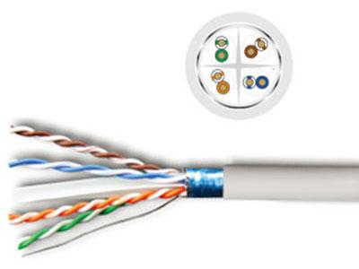 清华同方  6A类4对屏蔽双绞线  4×2×23AWG   F/UTP  cat  6A  500MHz  Cable