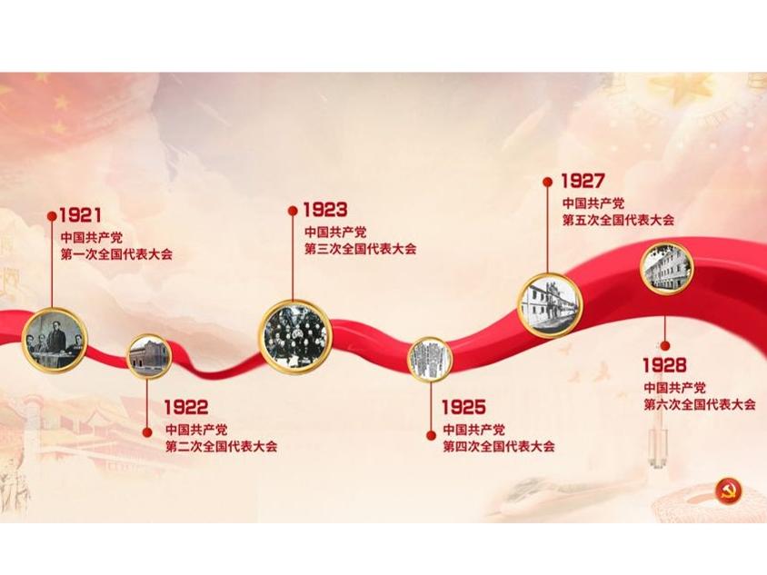 党建 不同交互方式的时间轴形式,重温党的百年建设历程,回顾新中国的发展进程, 纪念革命战争中党的奋斗征程