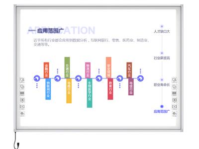 鸿合 HV-I685K 83寸电子白板 会议教学幼儿园培训家用
